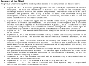 Mandiant Breach Report on SCDR